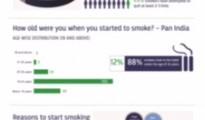 Choose Life Study - infograph 2