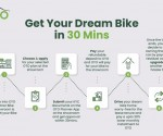 Oto Bike Infographics-02